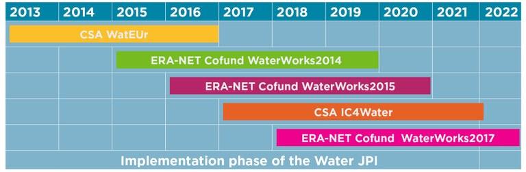 Implementation chart.jpg