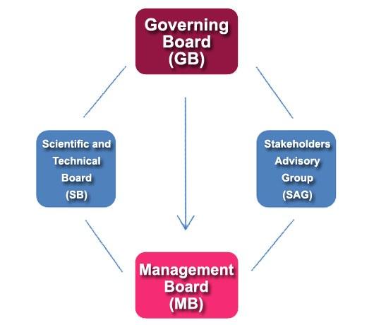 schema_governance.jpg