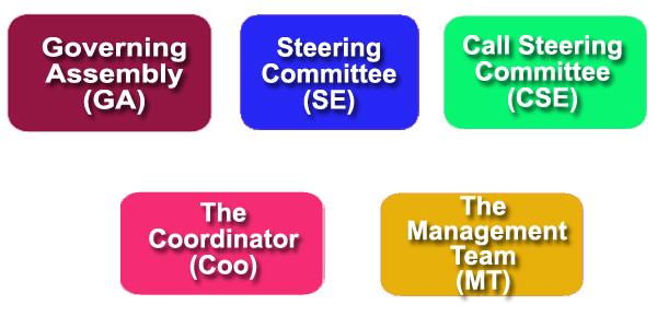 schema governance 2015