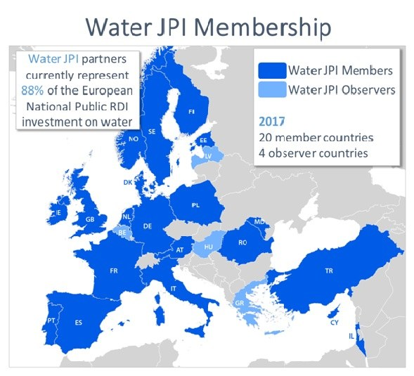 Water_JPI_Membership.jpg