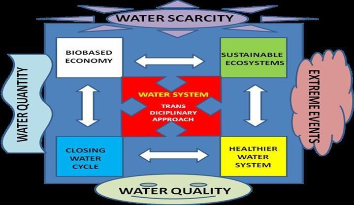 water-cycle.JPG