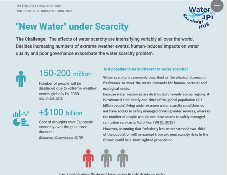 Water4SDGs first line of output activities under the IC4WATER CSA
