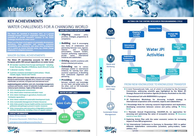 WaterJPI-Achievements2021.PNG